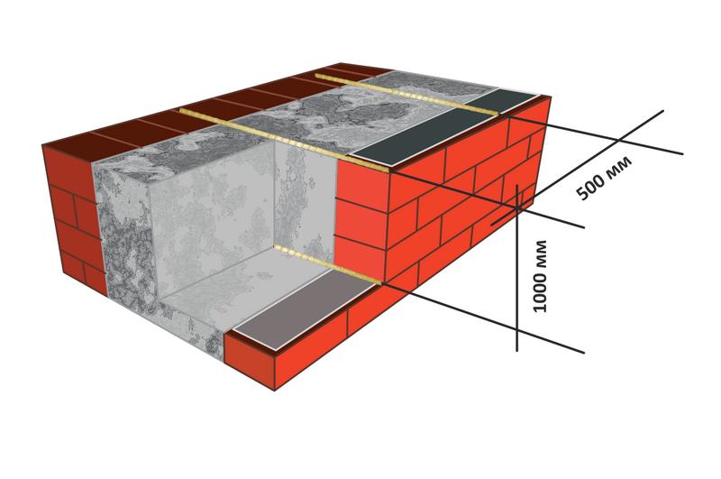 Как используются гибкие связи из стеклопластика для многослойных стен