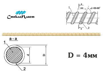 Стеклопластиковая арматура АКС-4 купить без посредников с доставкой от завода-изготовителя СтеклоПласт. Все регионы Росси. Экспорт в страны ближнего зарубежья.