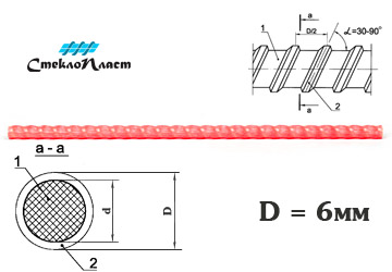 Стеклопластиковая арматура АКС-6 ТУ купить без посредников с доставкой от завода-изготовителя СтеклоПласт. Все регионы Росси. Экспорт в страны ближнего зарубежья.